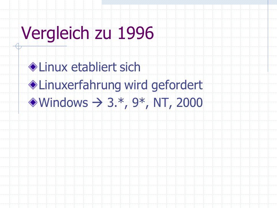 Vergleich zu 1996 Linux etabliert sich Linuxerfahrung wird gefordert