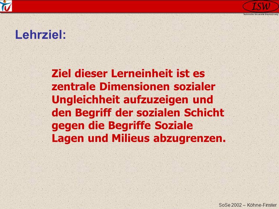 Lehrziel: