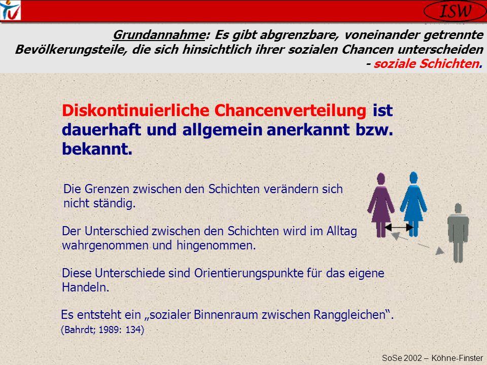 Grundannahme: Es gibt abgrenzbare, voneinander getrennte Bevölkerungsteile, die sich hinsichtlich ihrer sozialen Chancen unterscheiden - soziale Schichten.