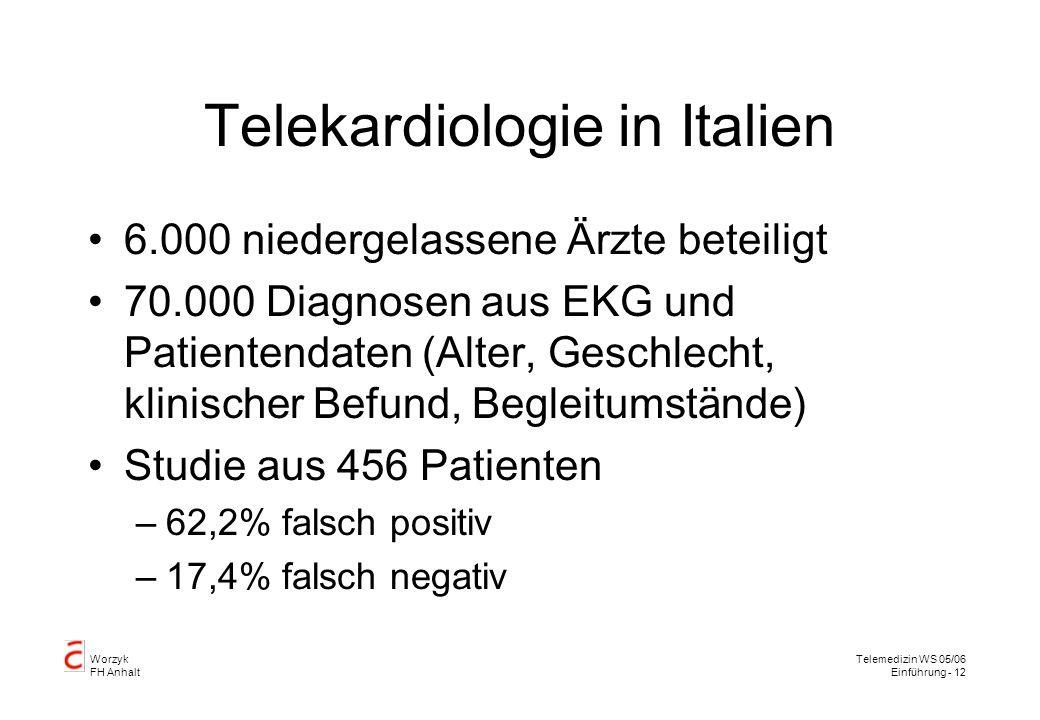 Telekardiologie in Italien