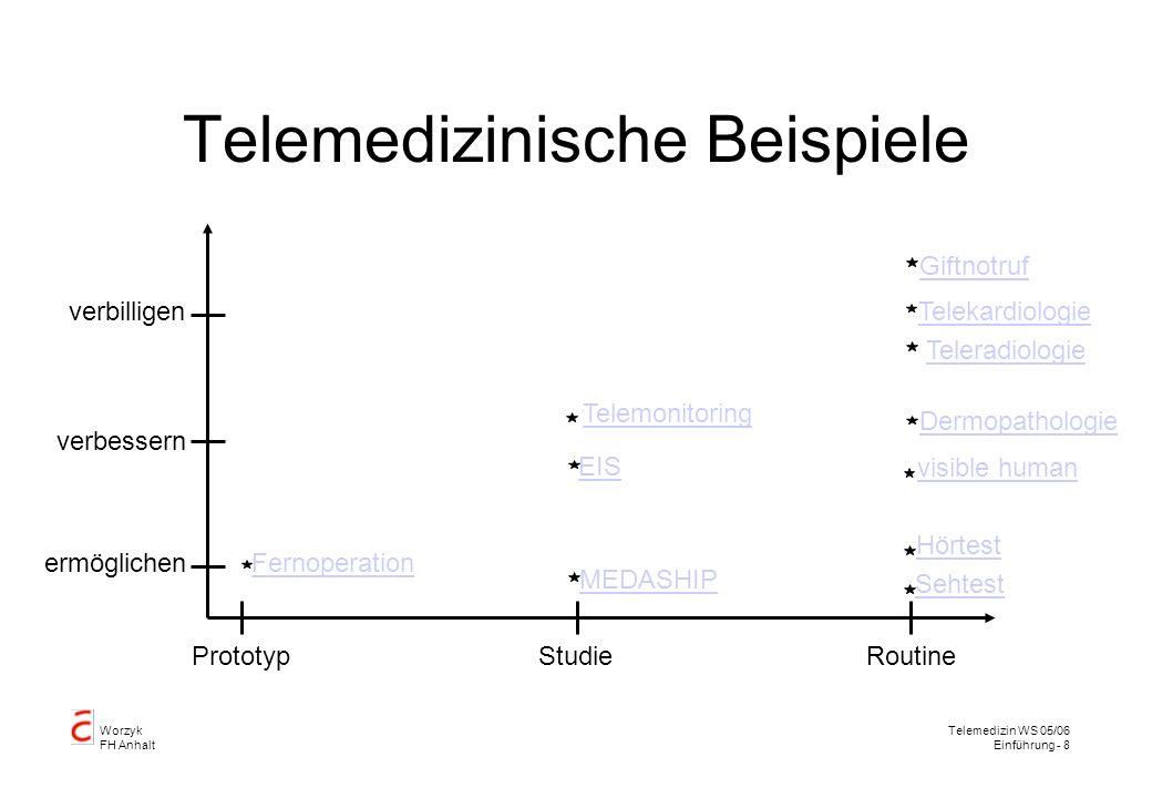 Telemedizinische Beispiele