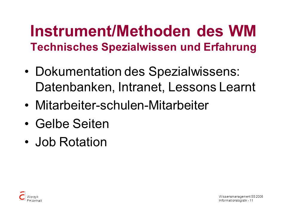 Instrument/Methoden des WM Technisches Spezialwissen und Erfahrung