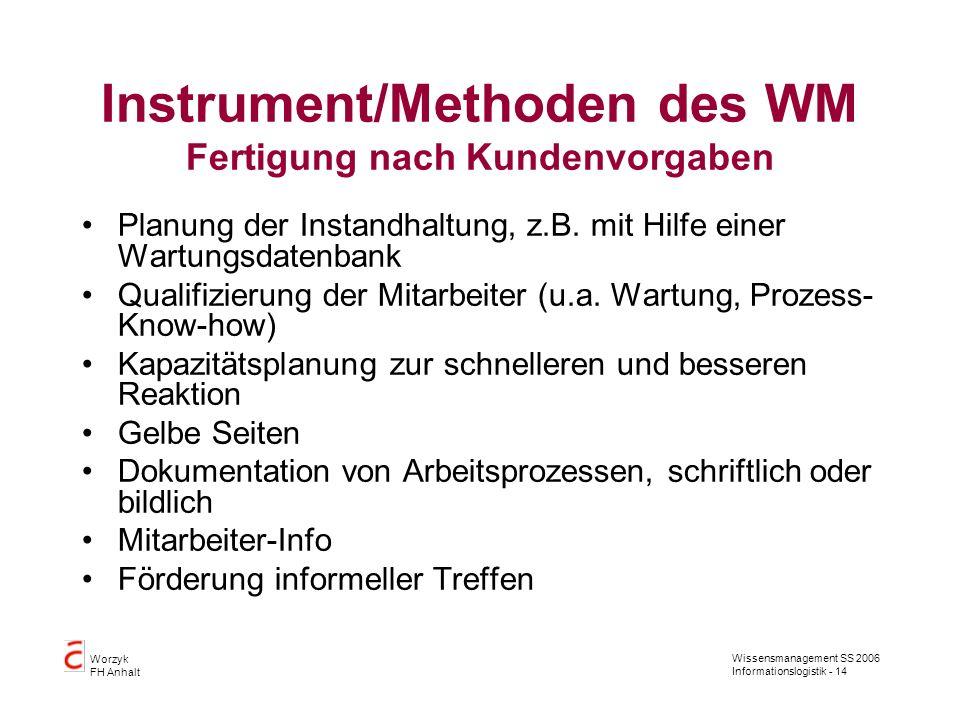 Instrument/Methoden des WM Fertigung nach Kundenvorgaben