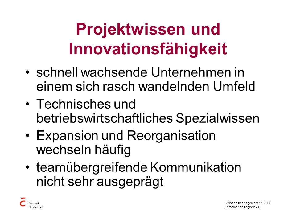 Projektwissen und Innovationsfähigkeit