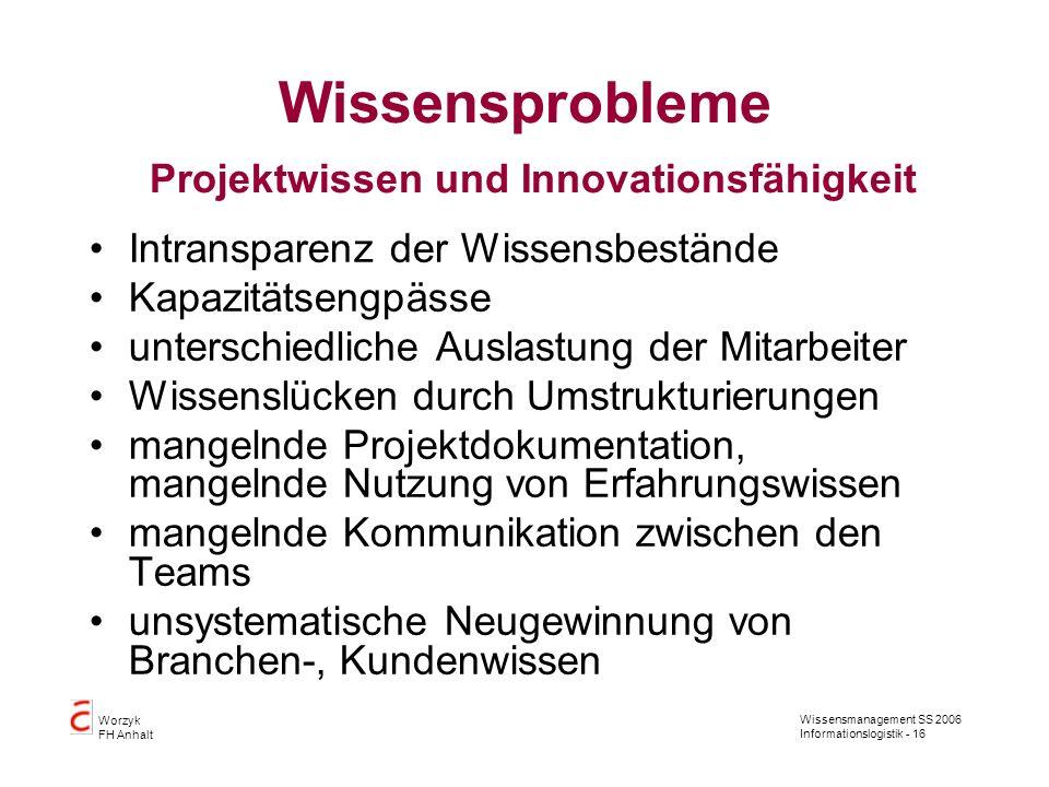 Wissensprobleme Projektwissen und Innovationsfähigkeit