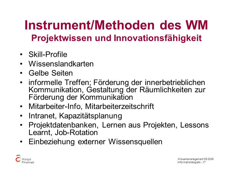 Instrument/Methoden des WM Projektwissen und Innovationsfähigkeit