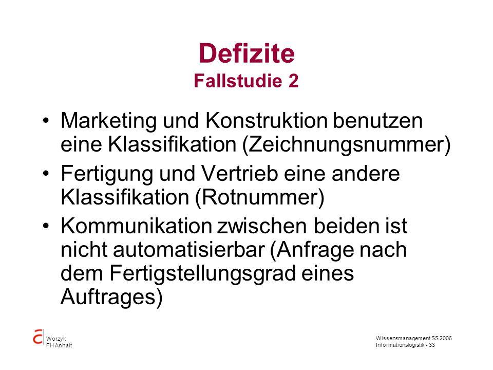 Defizite Fallstudie 2 Marketing und Konstruktion benutzen eine Klassifikation (Zeichnungsnummer)
