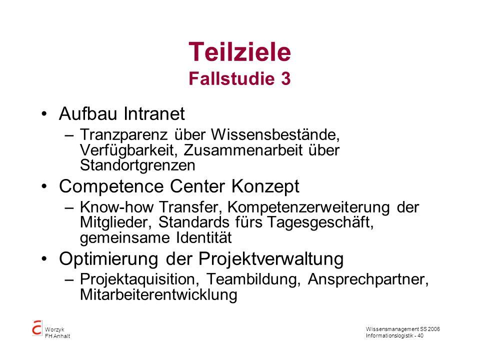 Teilziele Fallstudie 3 Aufbau Intranet Competence Center Konzept