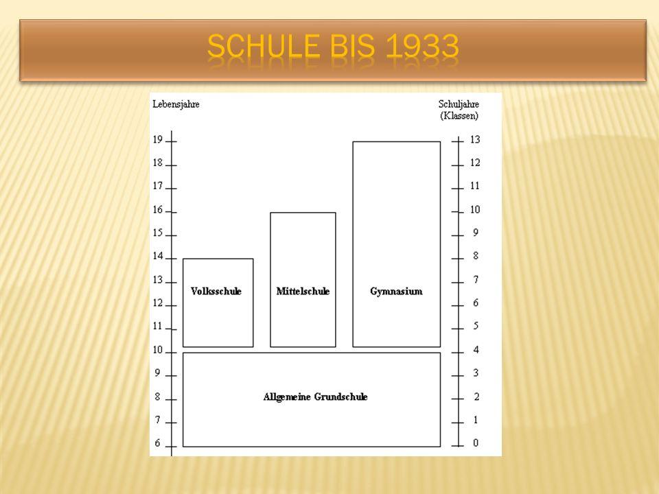 Schule bis 1933