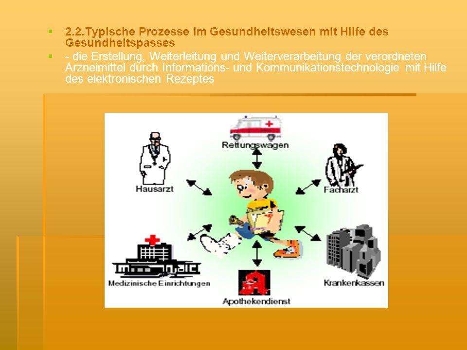 2.2.Typische Prozesse im Gesundheitswesen mit Hilfe des Gesundheitspasses