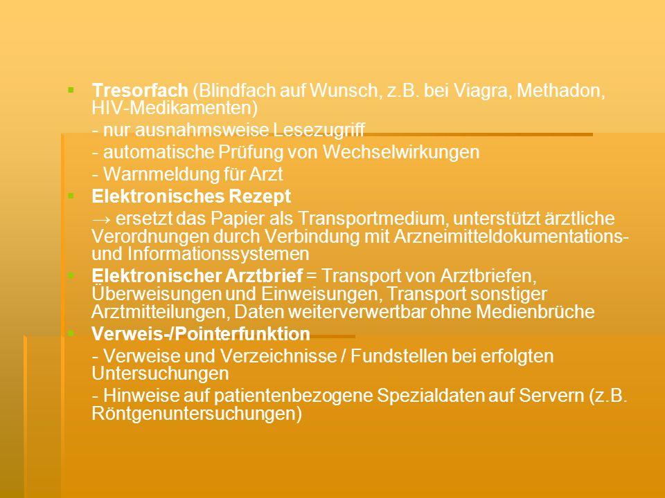 Tresorfach (Blindfach auf Wunsch, z. B