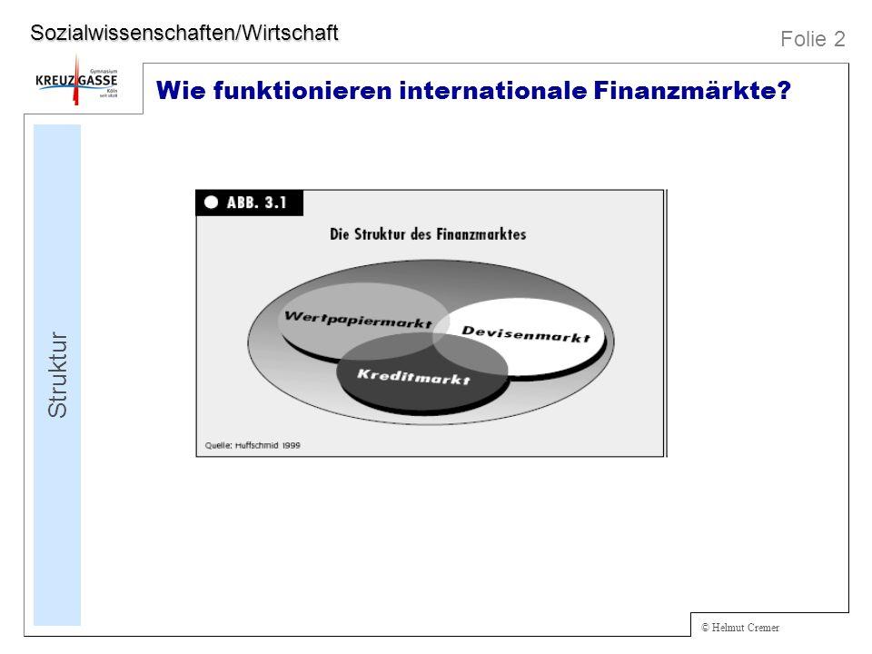 Wie funktionieren internationale Finanzmärkte