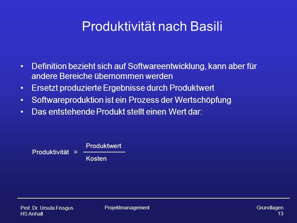 Produktivität nach Basili