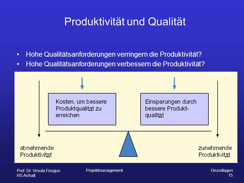 Produktivität und Qualität