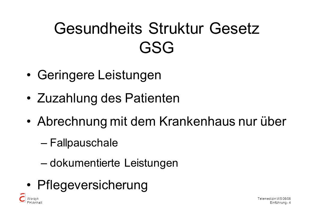 Gesundheits Struktur Gesetz GSG