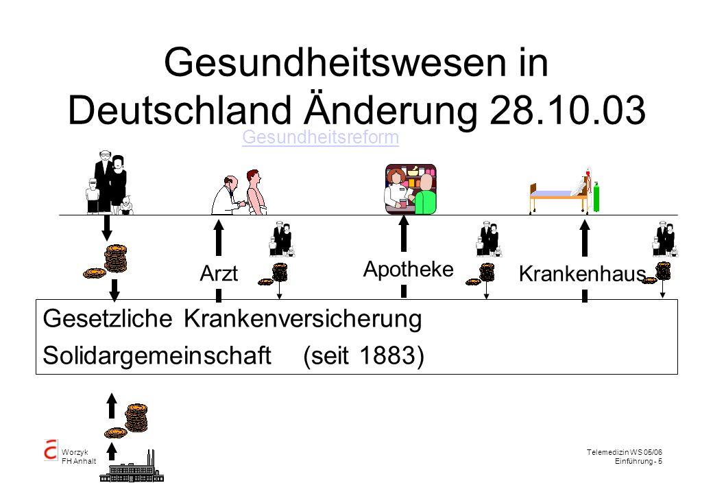 Gesundheitswesen in Deutschland Änderung 28.10.03