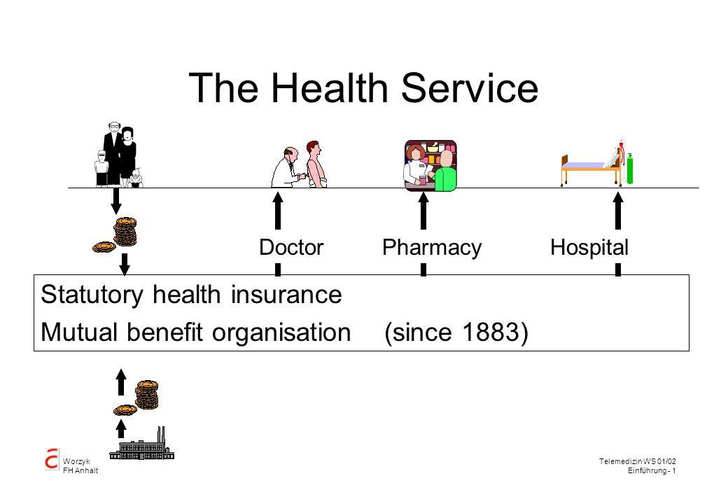 The Health Service Statutory health insurance