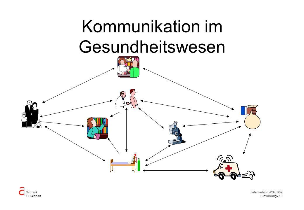 Kommunikation im Gesundheitswesen