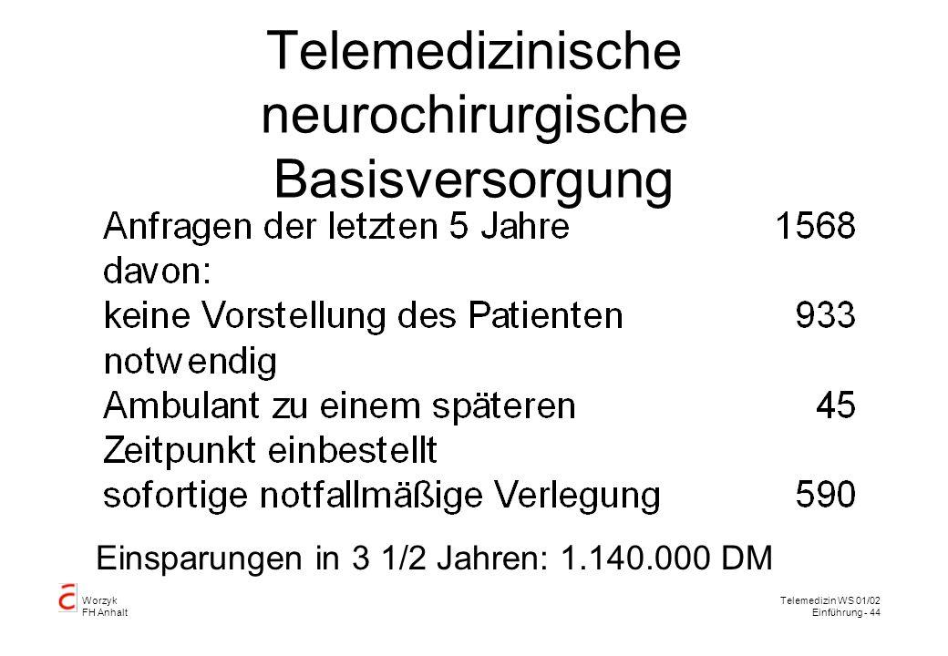 Telemedizinische neurochirurgische Basisversorgung