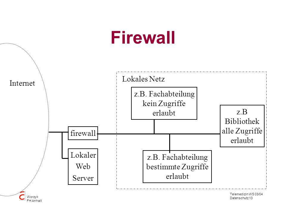 Firewall Lokales Netz Internet z.B. Fachabteilung kein Zugriffe