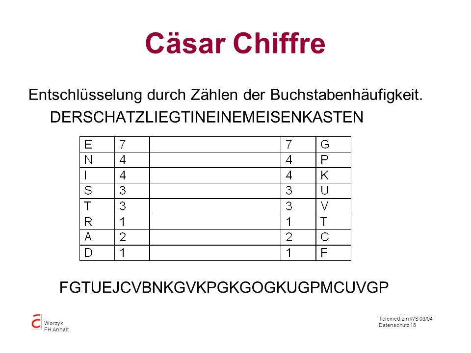 Cäsar Chiffre Entschlüsselung durch Zählen der Buchstabenhäufigkeit.