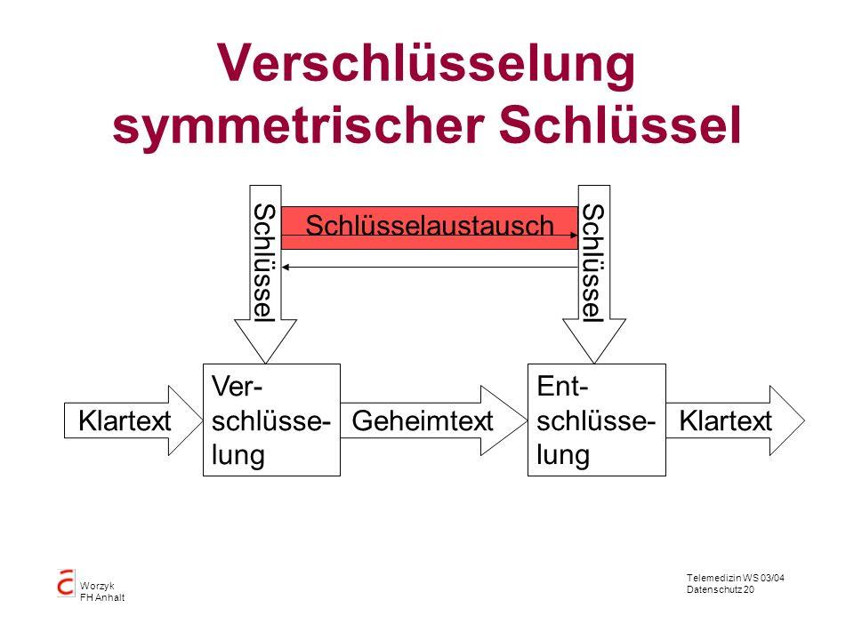 Verschlüsselung symmetrischer Schlüssel