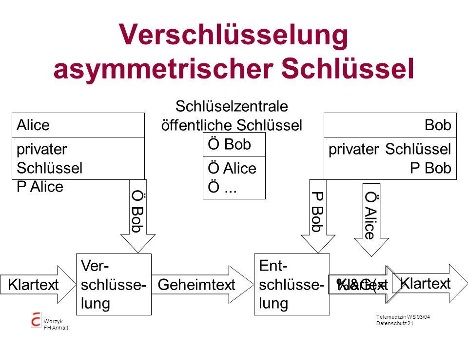 Verschlüsselung asymmetrischer Schlüssel