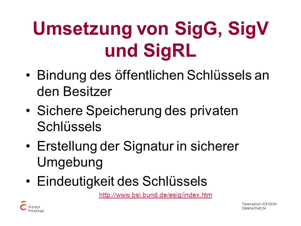 Umsetzung von SigG, SigV und SigRL