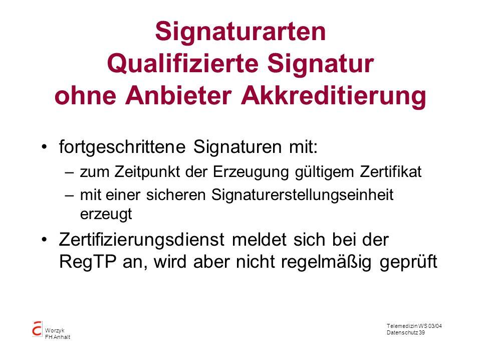 Signaturarten Qualifizierte Signatur ohne Anbieter Akkreditierung