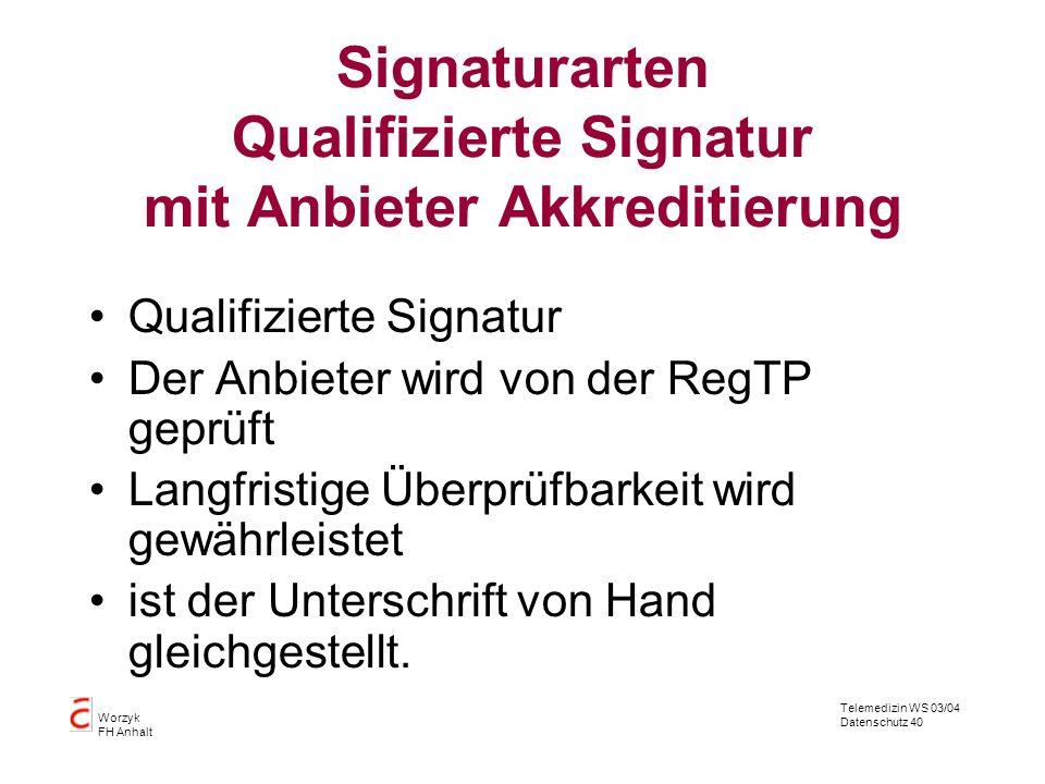 Signaturarten Qualifizierte Signatur mit Anbieter Akkreditierung
