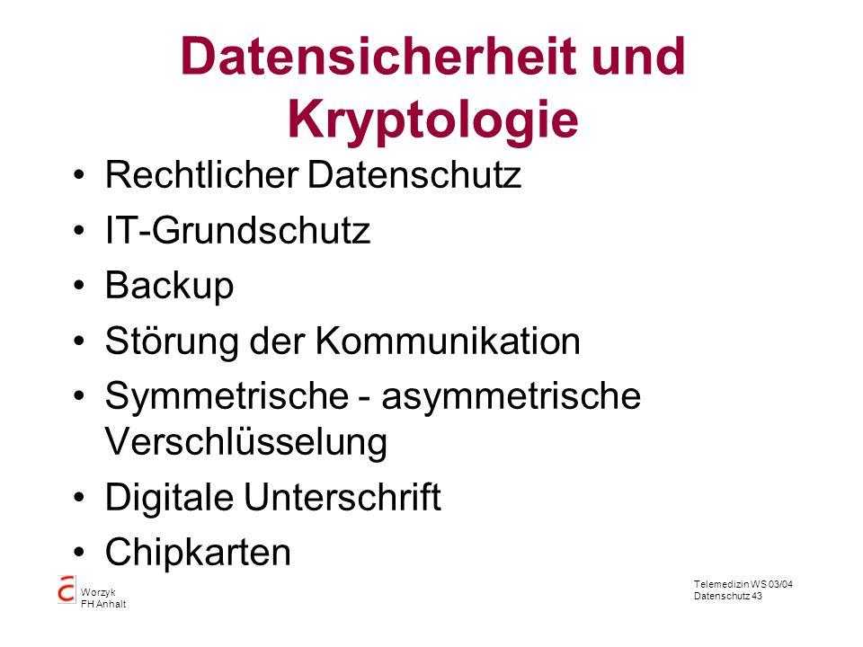 Datensicherheit und Kryptologie
