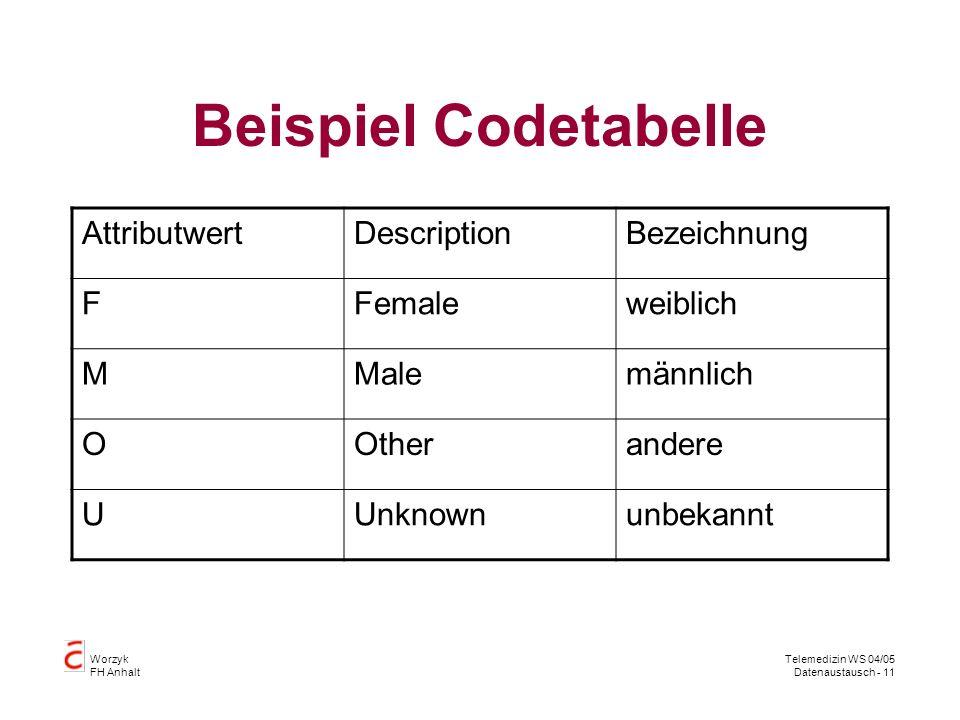 Beispiel Codetabelle Attributwert Description Bezeichnung F Female