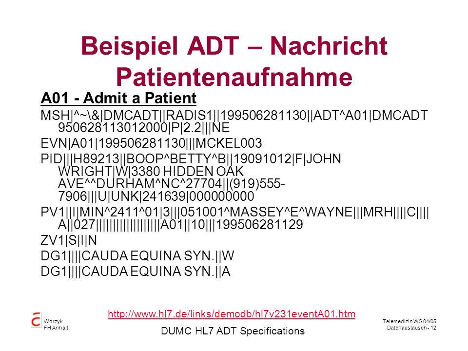 Beispiel ADT – Nachricht Patientenaufnahme