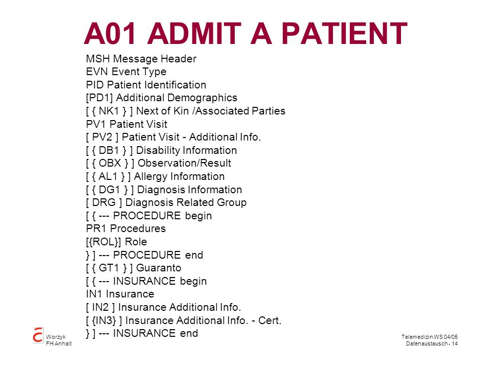A01 ADMIT A PATIENT MSH Message Header EVN Event Type
