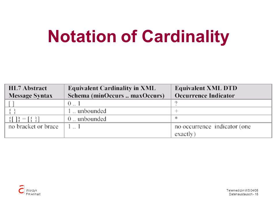 Notation of Cardinality