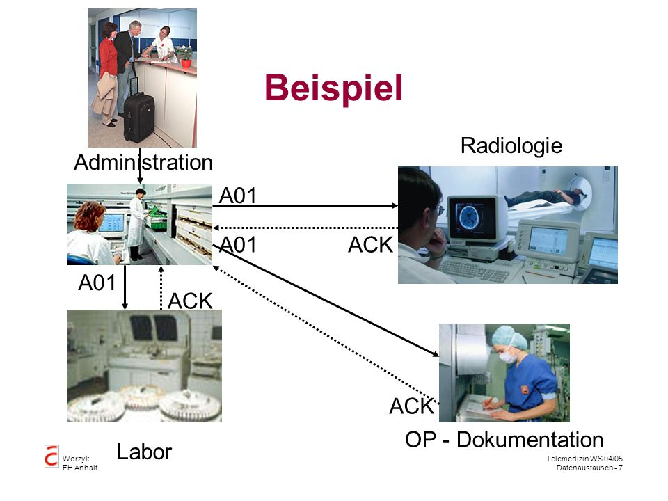 Beispiel Radiologie Administration A01 A01 ACK A01 ACK Labor
