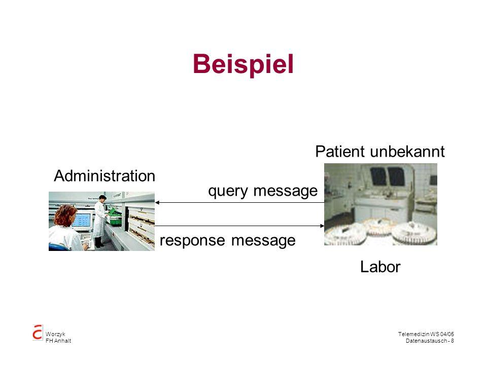 Beispiel Patient unbekannt Administration query message