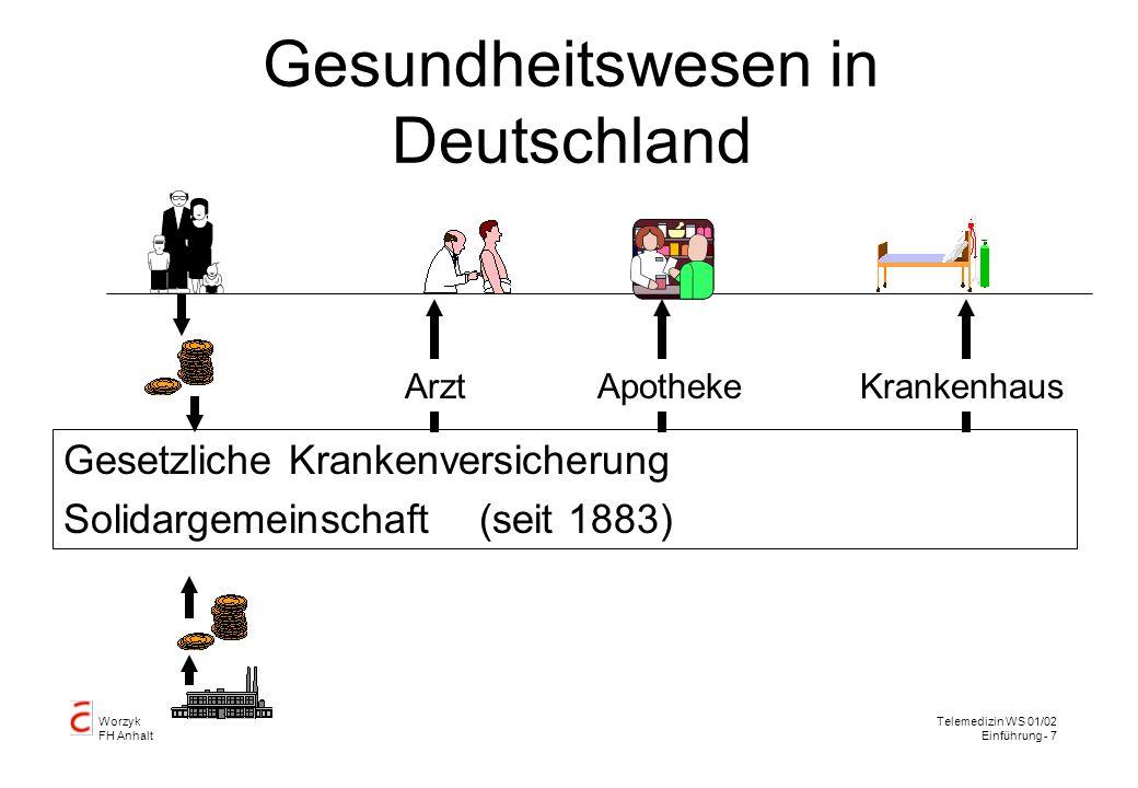 Gesundheitswesen in Deutschland