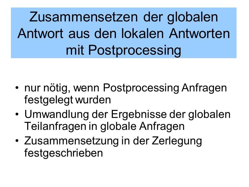 Zusammensetzen der globalen Antwort aus den lokalen Antworten mit Postprocessing