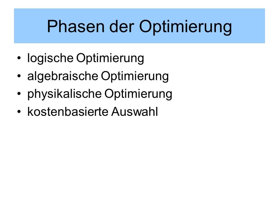 Phasen der Optimierung