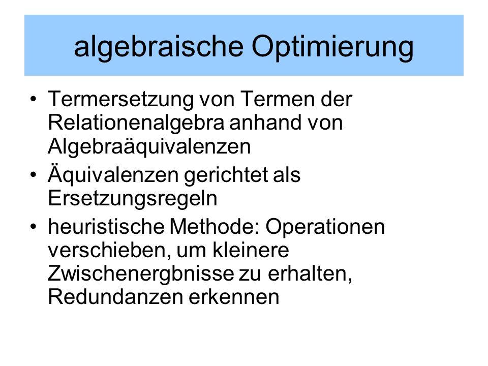 algebraische Optimierung