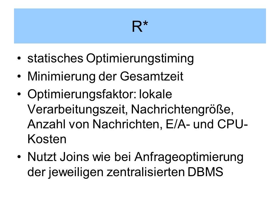 R* statisches Optimierungstiming Minimierung der Gesamtzeit