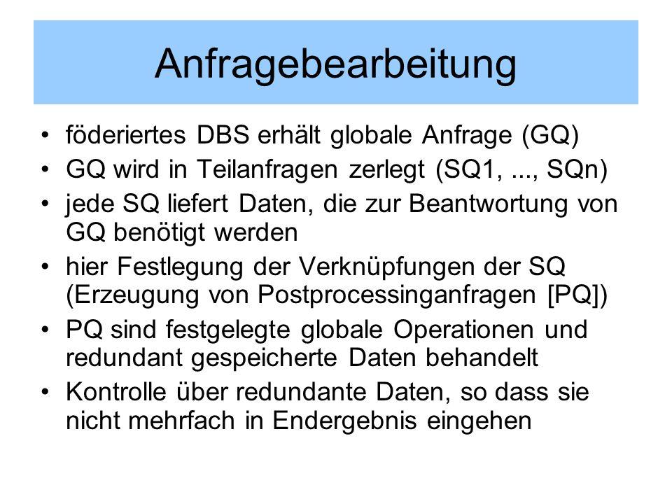 Anfragebearbeitung föderiertes DBS erhält globale Anfrage (GQ)