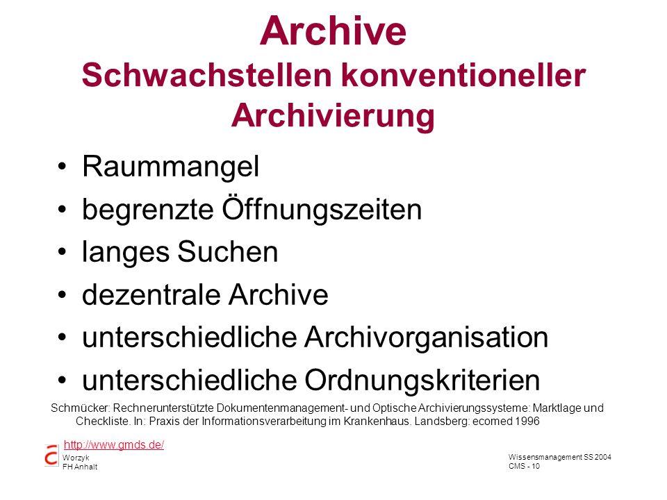 Archive Schwachstellen konventioneller Archivierung