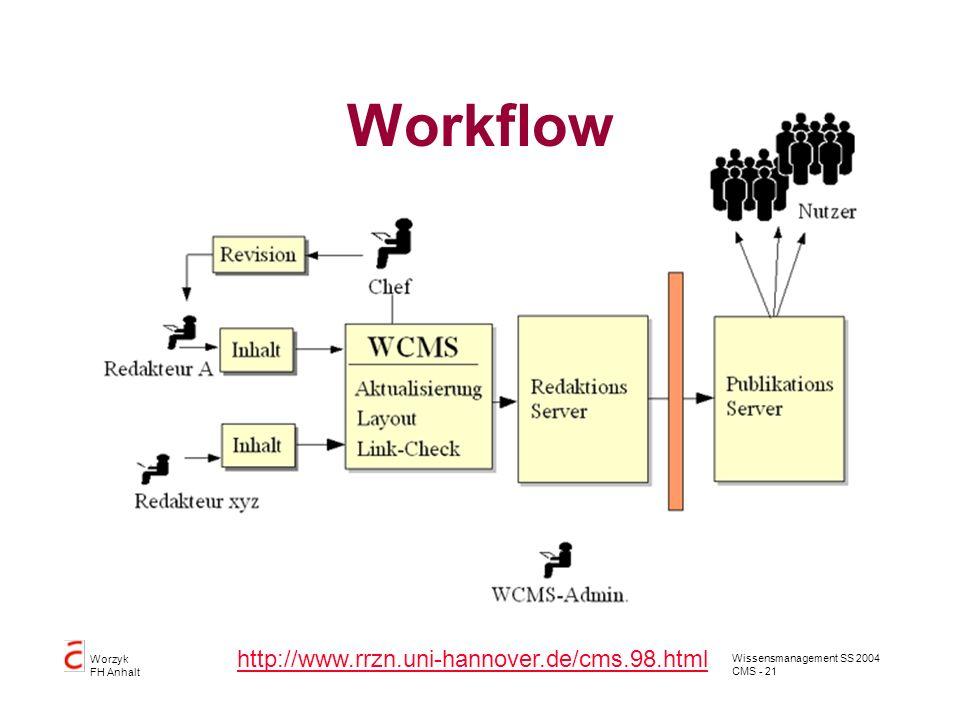 Workflow http://www.rrzn.uni-hannover.de/cms.98.html