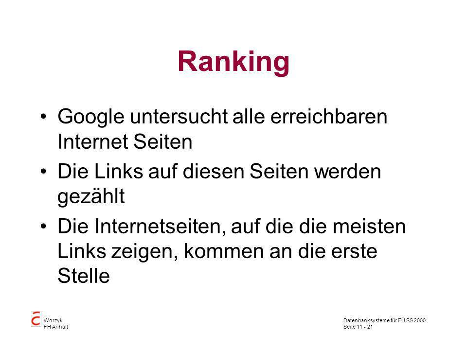 Ranking Google untersucht alle erreichbaren Internet Seiten