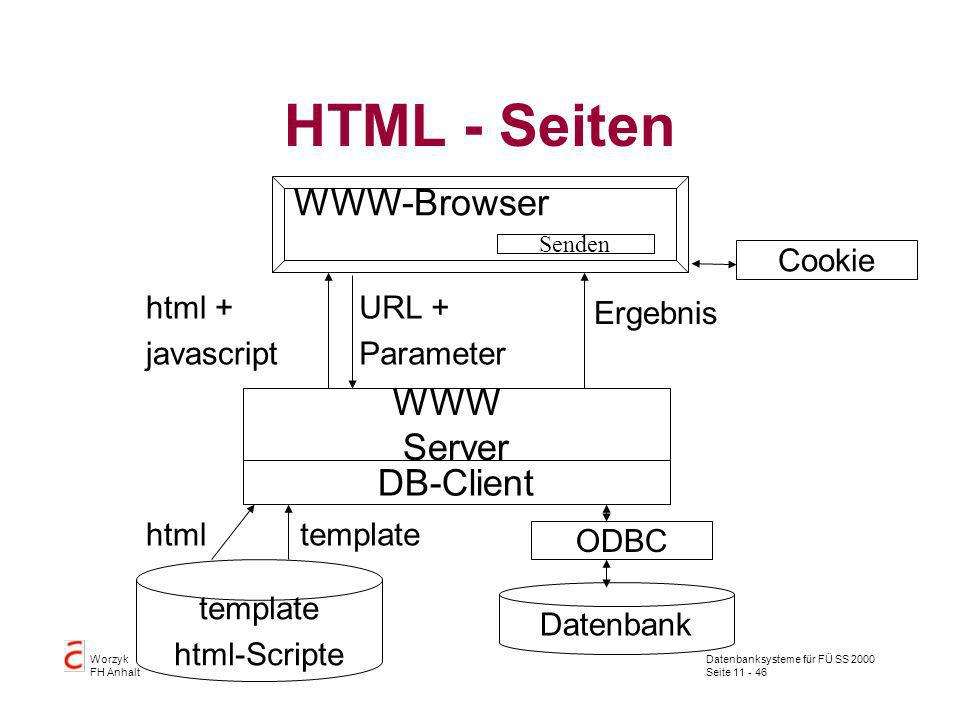 HTML - Seiten WWW-Browser WWW Server DB-Client Cookie html +