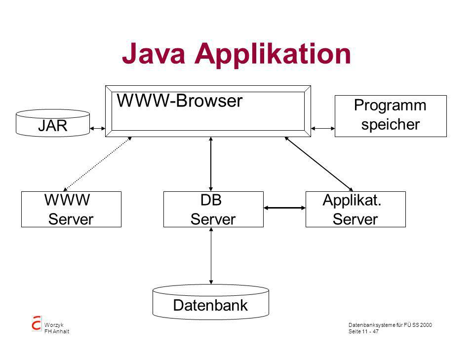 Java Applikation WWW-Browser Programm speicher JAR WWW Server DB