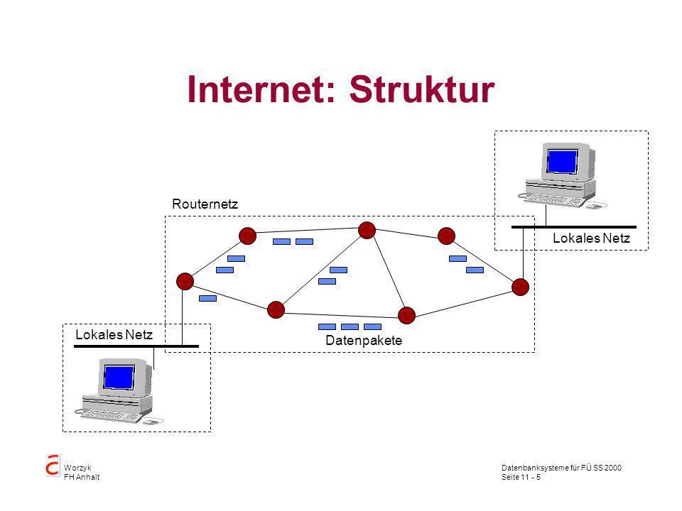 Internet: Struktur Routernetz Lokales Netz Lokales Netz Datenpakete