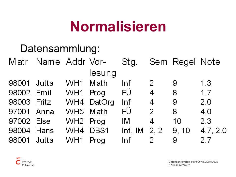 Normalisieren Datensammlung: